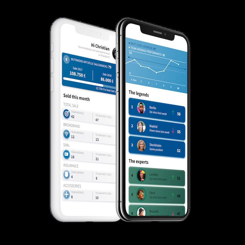 A ATOBI & Telco KPI Dashboard