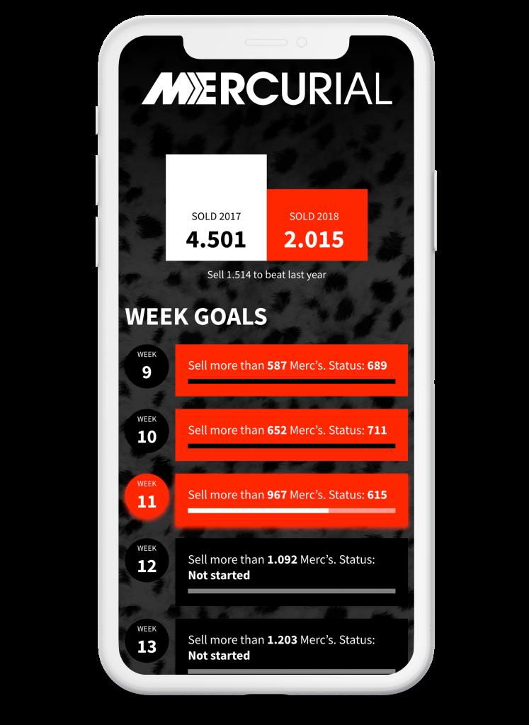 Nike and ATOBI app example
